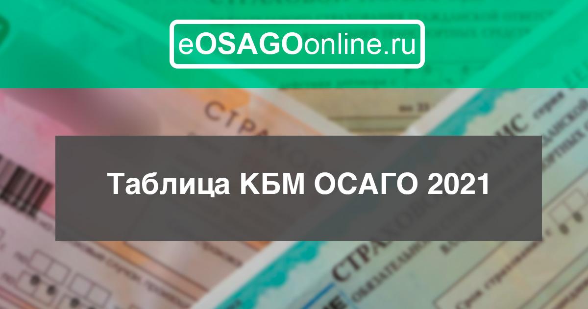 Таблица КБМ ОСАГО 2021